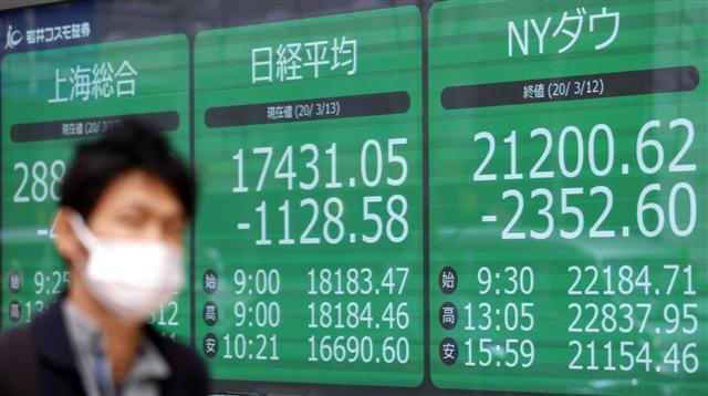 株式 ニューヨーク